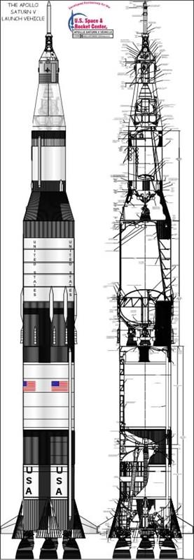 "Saturn V Poster 38"" x 13"",A-02"