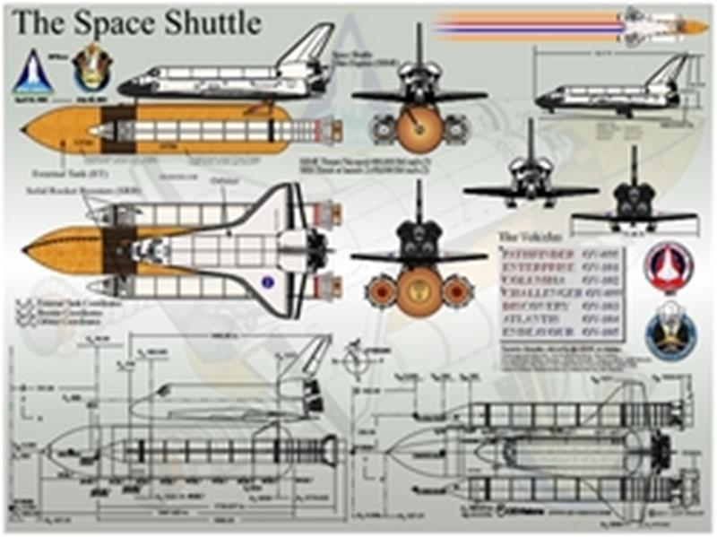 Shuttle Print